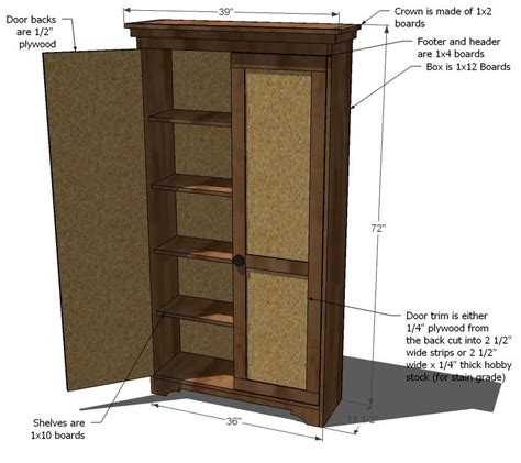 Armoire-Plans-To-Build