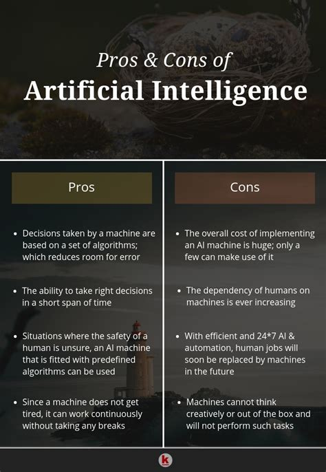 Artificial Intelligence Pros