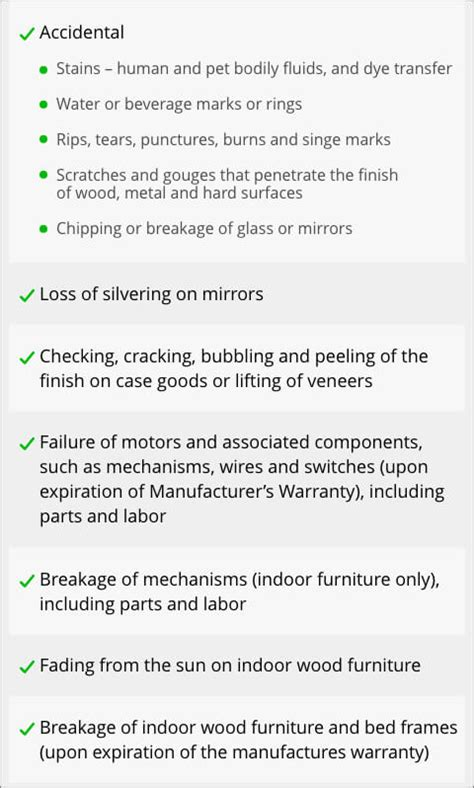 Ashley Furniture Protection Plan Refund