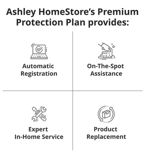 Ashley Homestore Amtran Furniture Protection Plan
