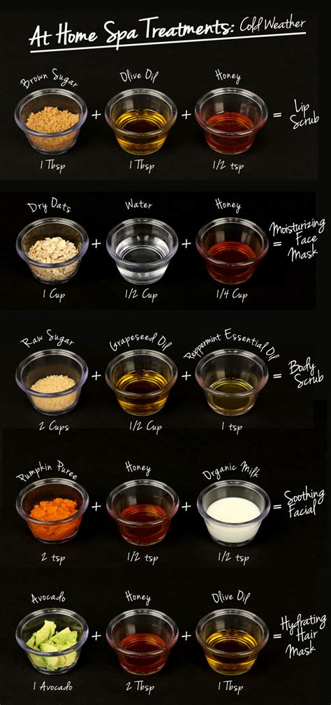At Home Diy Spa Treatments