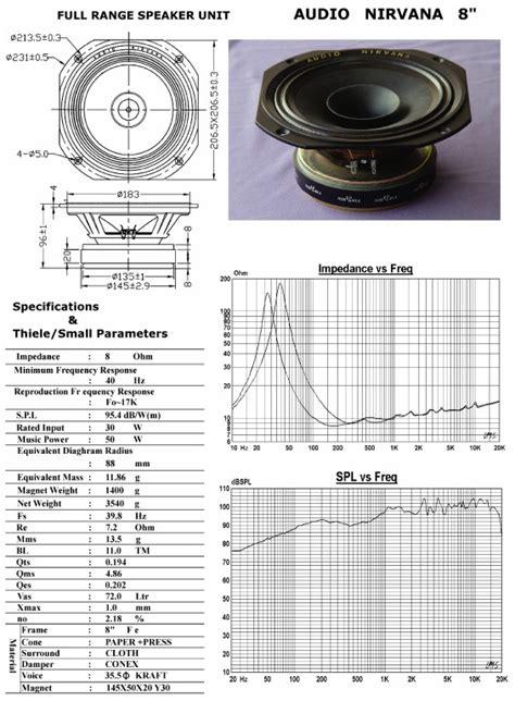 Audio-Nirvana-Speaker-Cabinet-Plans