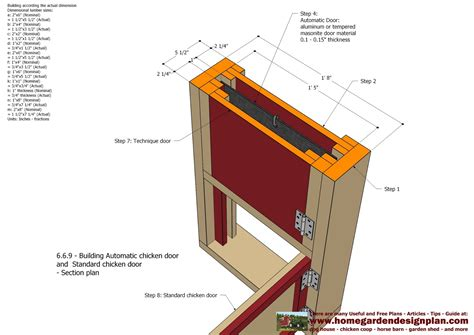 Automatic Chicken Coop Door Plans