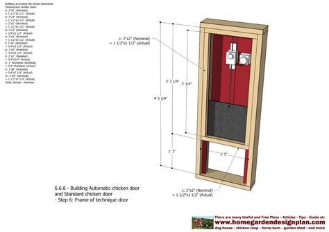 Automatic Chicken Door Plans