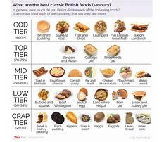Best Average british diet