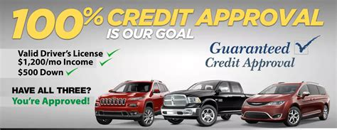 Bad Credit Car Loan Dealerships Near Me