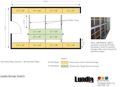 Bags-Plans