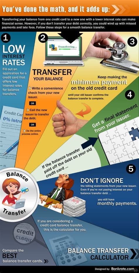 Balance Transfer Cards For Low Credit Score