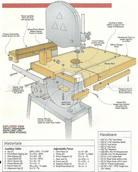 Band Saw Table Extension Plans Drawn For Extensions