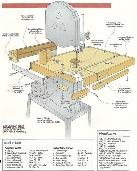 Band Saw Table System Plans