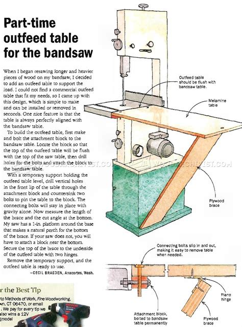 Band-Saw-Outfeed-Table-Plans