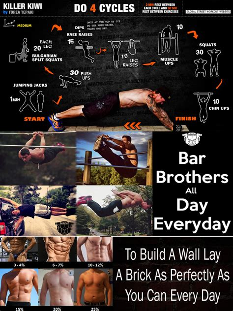 [pdf] Bar Brothers - The System - Go Hard Or Go Home .
