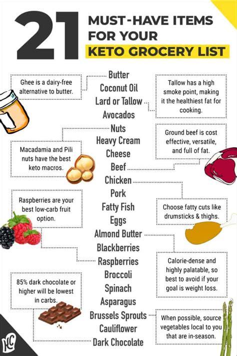Bargain best ketogenic diet food list Get it here