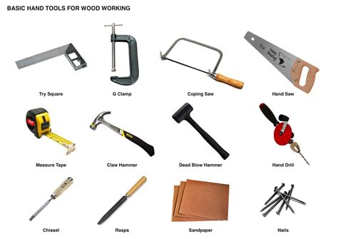 Basic Woodworking Hand Tools Pdf