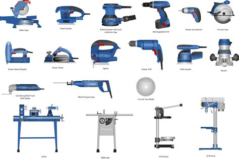Basic Woodworking Shop Power Tools List