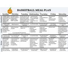 Best Basketball nutrition diet plan