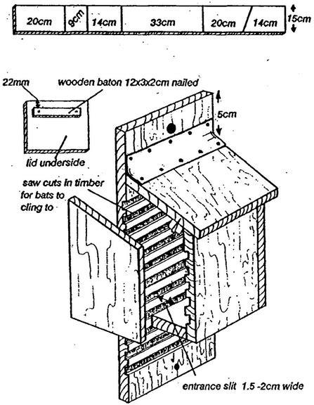 Bat-Nest-Box-Plans