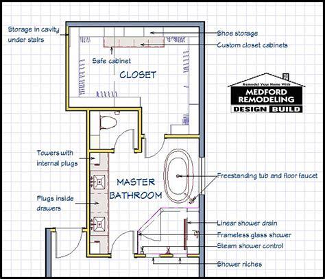 Bathroom-Construction-Plans