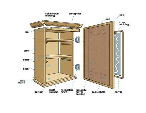 Bathroom-Medicine-Cabinet-Construction-Plan