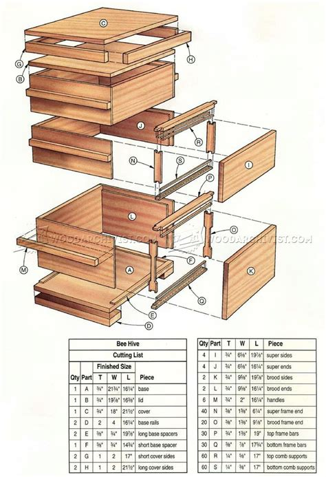 Beehive Woodworking Plans