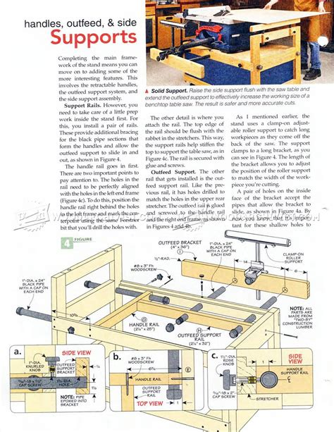 Benchtop Table Saw Table Plans