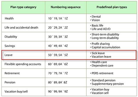 Benefit-Plan-Table-Peoplesoft