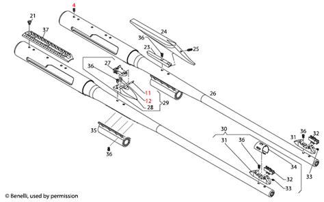 Benelli U S A Benelli R1 Sheath Plugging Screw And Precision Ar15 Concept Spr By Nutnfancy