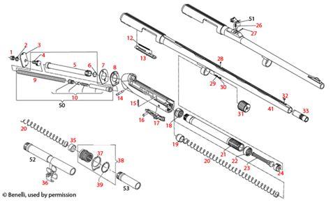 Benelli U S A Super Black Eagle Ii Barrel Assembly And 11 Best 22 Rimfire Shotshells Images Weapons Guns
