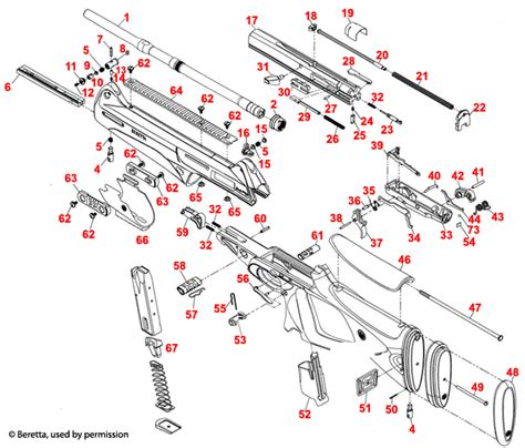 Beretta  Cx4 Schematic - Brownells Uk.