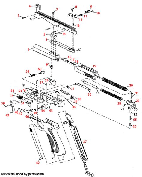 Beretta  Neos Schematic - Brownells Uk.