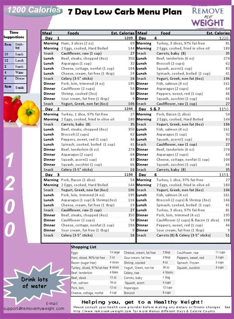 Best 1200 Calorie Meal Plan Low Carb For Women