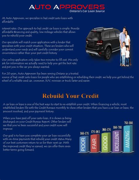 Best Auto Loans For Excellent Credit