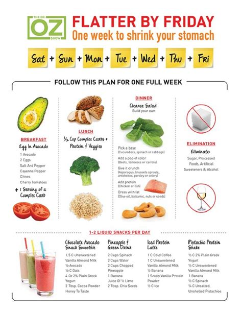 Best Diet 1 Week