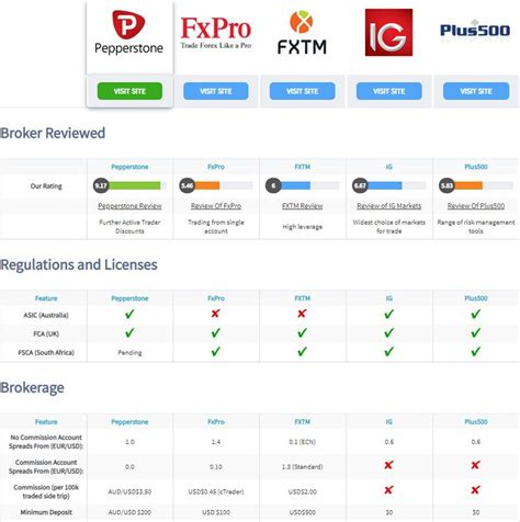 @ Best Forex Broker Award - Mklogistics Co Uk.