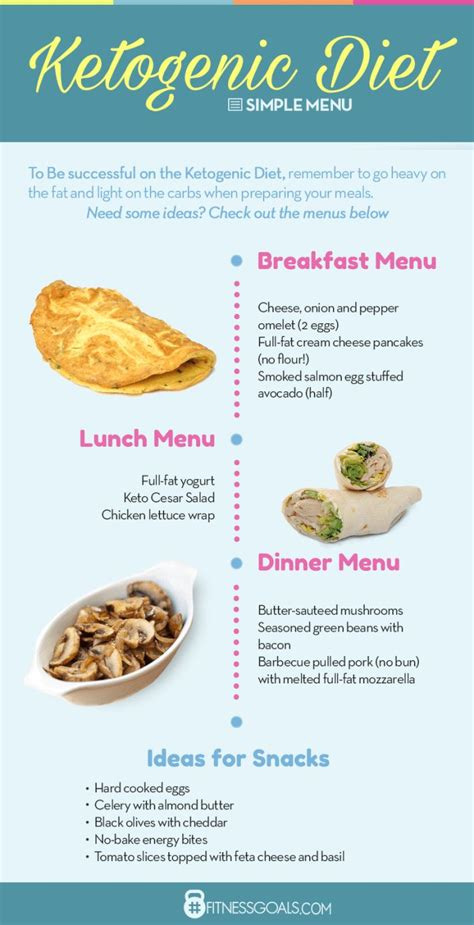 Best Ketogenic Diet Plan Without Eggs Tips
