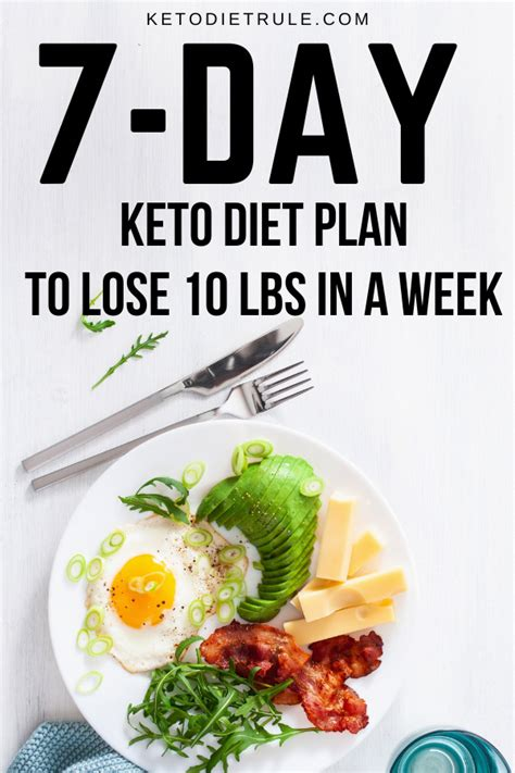 Best Ketogenic Diet Type 1 For Weightloss