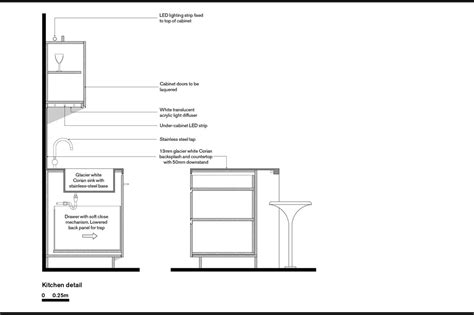 Best Software For Cabinet Shop Drawings