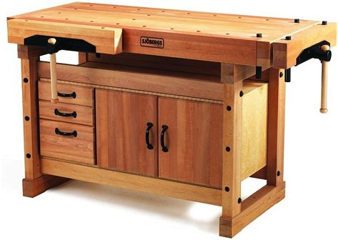 Best Woodworking Benches