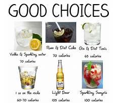 Best Best alchohal to drink on a diet