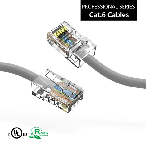 Bestlink 150Ft Cat. 6 CMR Non-Boot Patch Cable Gray