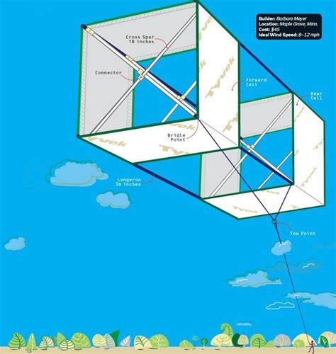 Big-Box-Kite-Plans