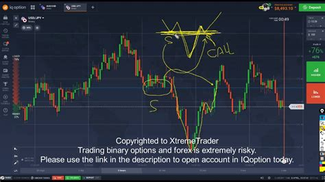 Binary Options Support Resistance Strategy And Does Binary Options Trading Signals Work