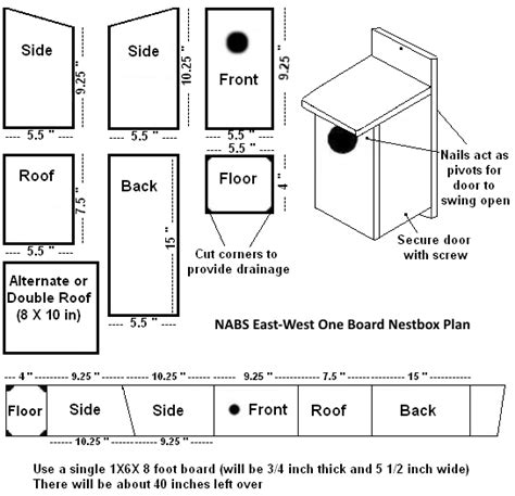 Bird House Plans For Profit