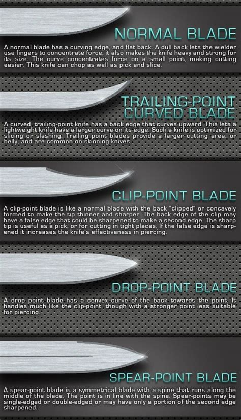 Blade types.aspx Image