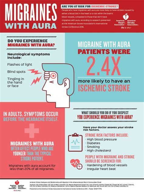 Blood Clot Migraine Headache And Can Concussions Increase Incidence Of Migraines And Other Headaches