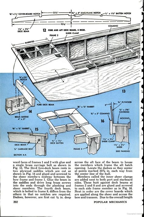 Boat Plans From Popular Mechanics