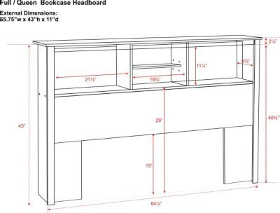 Bookcase Headboard Plans Free