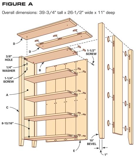 Bookshelf-Construction-Plans