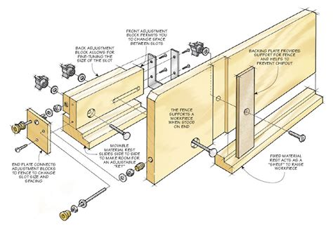 Box-Joint-Jig-Router-Plans