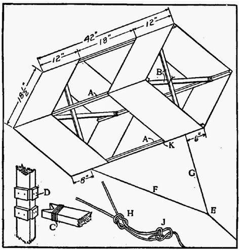 Box-Kite-Building-Plans